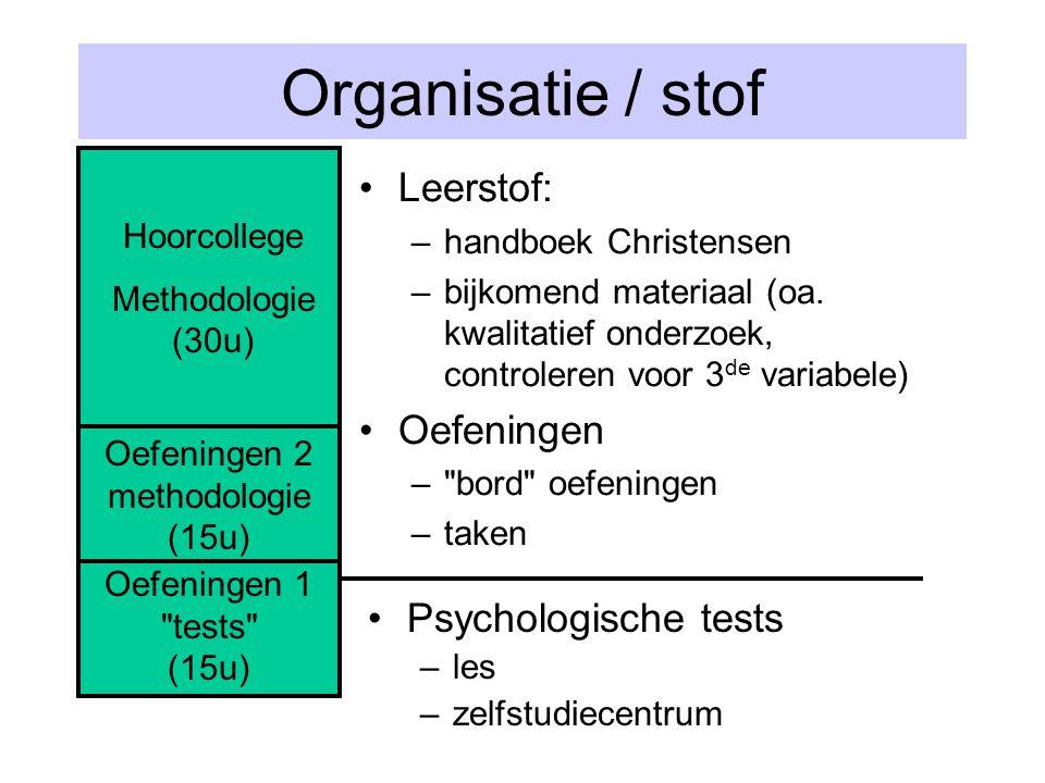 Organisatie / stof Leerstof: –handboek Christensen –bijkomend materiaal (oa. kwalitatief onderzoek, controleren voor 3 de variabele) Oefeningen –