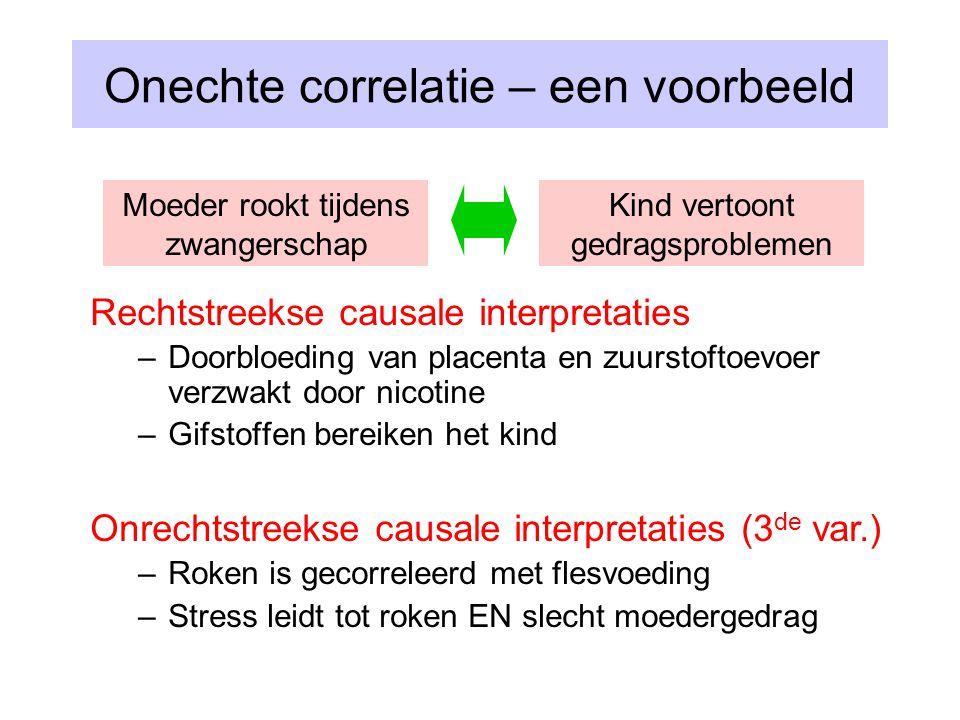 Onechte correlatie – een voorbeeld Rechtstreekse causale interpretaties –Doorbloeding van placenta en zuurstoftoevoer verzwakt door nicotine –Gifstoff