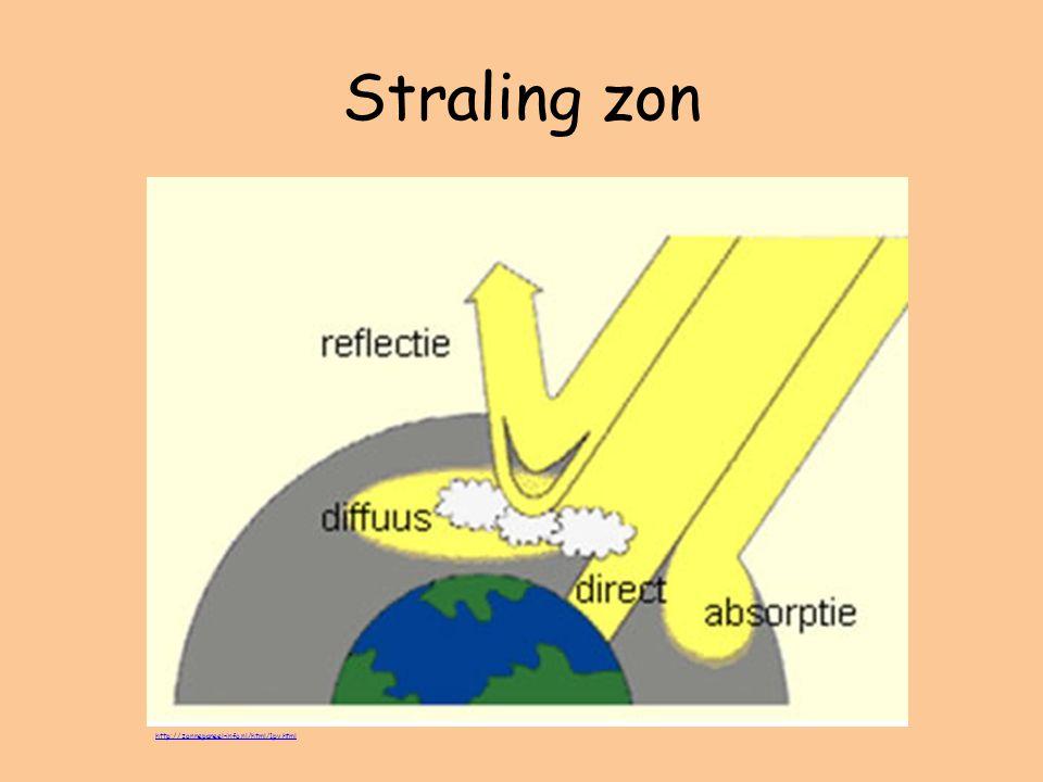 UV-straling is kankerverwekkend.p. 148 Je lichaam regelmatig insmeren met zonnebrandcrème.