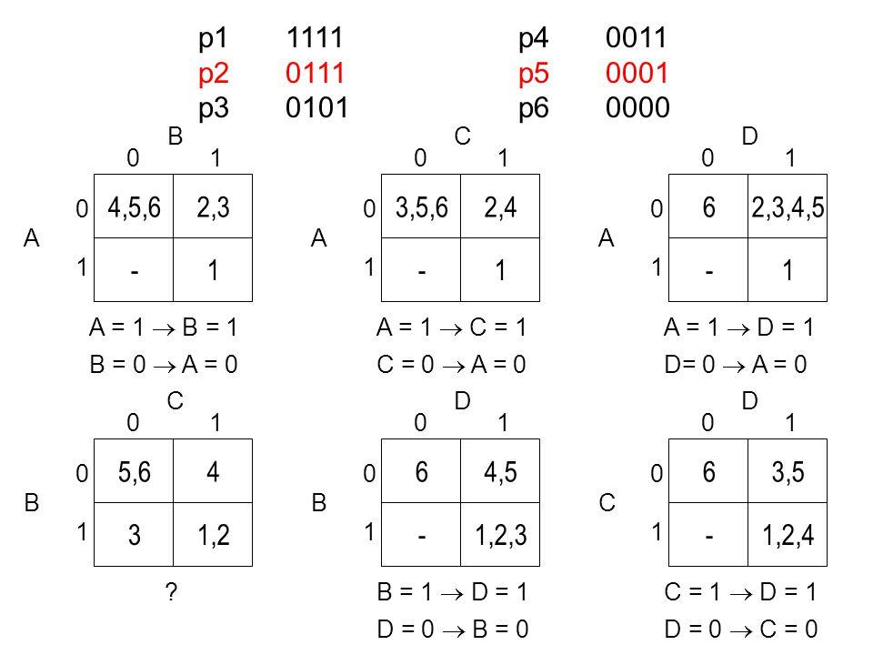 p11111 p20111 p30101 p40011 p50001 p60000 AD B C