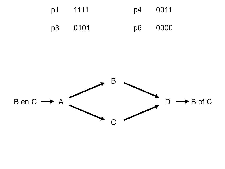 p11111 p30101 p40011 p60000 B en CB of CAD B C