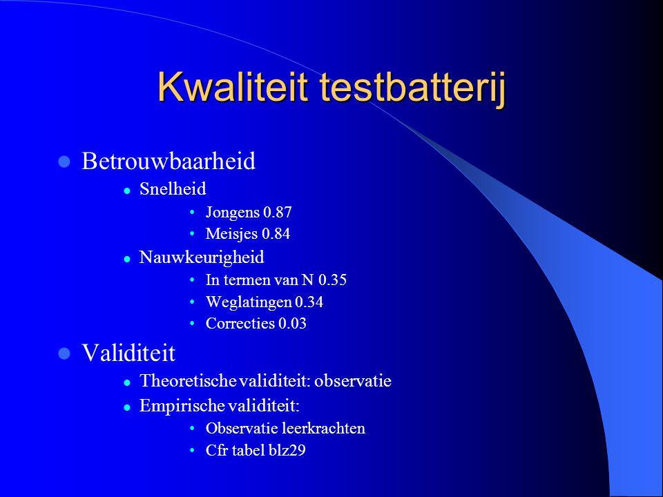 Kwaliteit testbatterij Betrouwbaarheid Snelheid Jongens 0.87 Meisjes 0.84 Nauwkeurigheid In termen van N 0.35 Weglatingen 0.34 Correcties 0.03 Validit