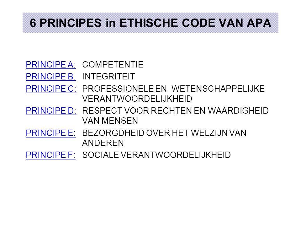 6 PRINCIPES in ETHISCHE CODE VAN APA PRINCIPE A:PRINCIPE A: COMPETENTIE PRINCIPE B:PRINCIPE B:INTEGRITEIT PRINCIPE C:PRINCIPE C: PROFESSIONELE EN WETENSCHAPPELIJKE VERANTWOORDELIJKHEID PRINCIPE D:PRINCIPE D: RESPECT VOOR RECHTEN EN WAARDIGHEID VAN MENSEN PRINCIPE E:PRINCIPE E: BEZORGDHEID OVER HET WELZIJN VAN ANDEREN PRINCIPE F:PRINCIPE F: SOCIALE VERANTWOORDELIJKHEID