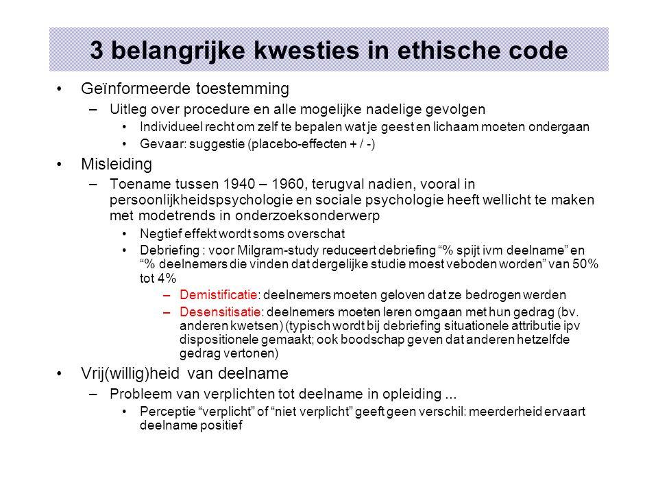 3 belangrijke kwesties in ethische code Geïnformeerde toestemming –Uitleg over procedure en alle mogelijke nadelige gevolgen Individueel recht om zelf