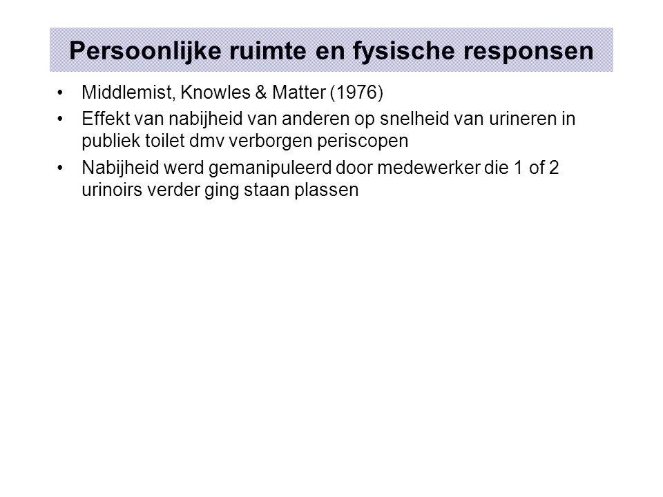 Persoonlijke ruimte en fysische responsen Middlemist, Knowles & Matter (1976) Effekt van nabijheid van anderen op snelheid van urineren in publiek toi