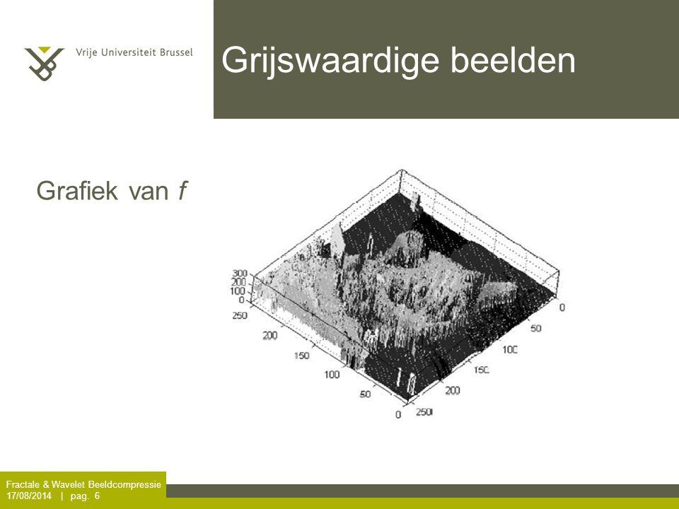 Fractale & Wavelet Beeldcompressie 17/08/2014 | pag. 6 Grijswaardige beelden Grafiek van f