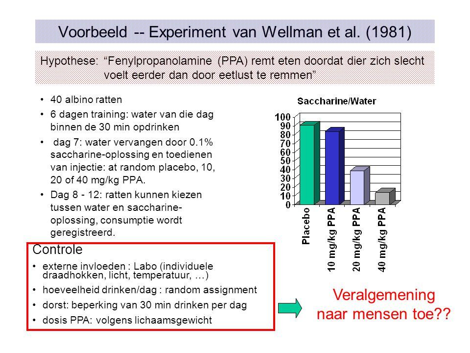Voorbeeld -- Experiment van Wellman et al.
