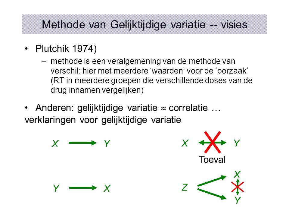 Methode van Gelijktijdige variatie -- visies Plutchik 1974) –methode is een veralgemening van de methode van verschil: hier met meerdere 'waarden' voor de 'oorzaak' (RT in meerdere groepen die verschillende doses van de drug innamen vergelijken) Anderen: gelijktijdige variatie  correlatie … verklaringen voor gelijktijdige variatie XY YX XY Toeval Z Y X