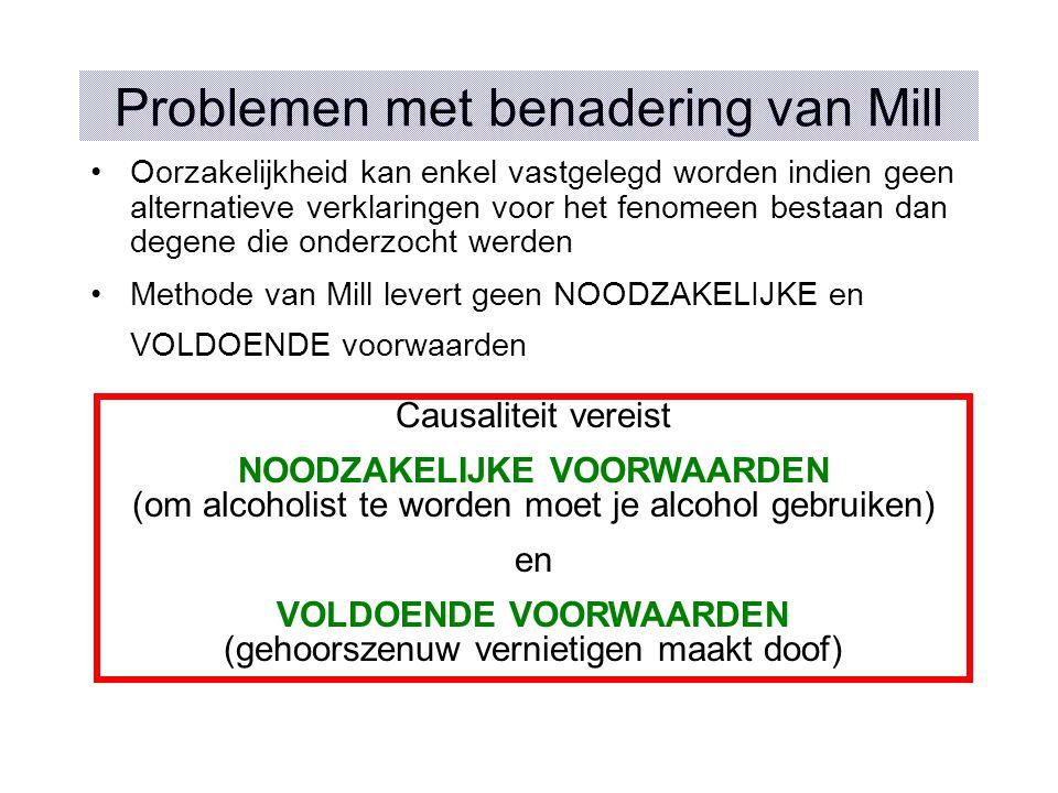 Problemen met benadering van Mill Oorzakelijkheid kan enkel vastgelegd worden indien geen alternatieve verklaringen voor het fenomeen bestaan dan degene die onderzocht werden Methode van Mill levert geen NOODZAKELIJKE en VOLDOENDE voorwaarden Causaliteit vereist NOODZAKELIJKE VOORWAARDEN (om alcoholist te worden moet je alcohol gebruiken) en VOLDOENDE VOORWAARDEN (gehoorszenuw vernietigen maakt doof)