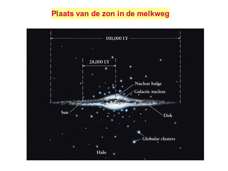 Ook de galaxie NGC 4565 ziet er nèt zo uit als onze melkweg
