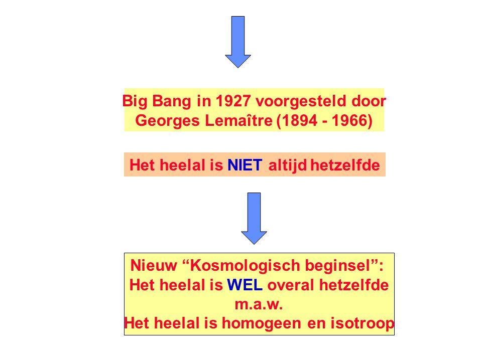 """Big Bang in 1927 voorgesteld door Georges Lemaître (1894 - 1966) Het heelal is NIET altijd hetzelfde Nieuw """"Kosmologisch beginsel"""": Het heelal is WEL"""