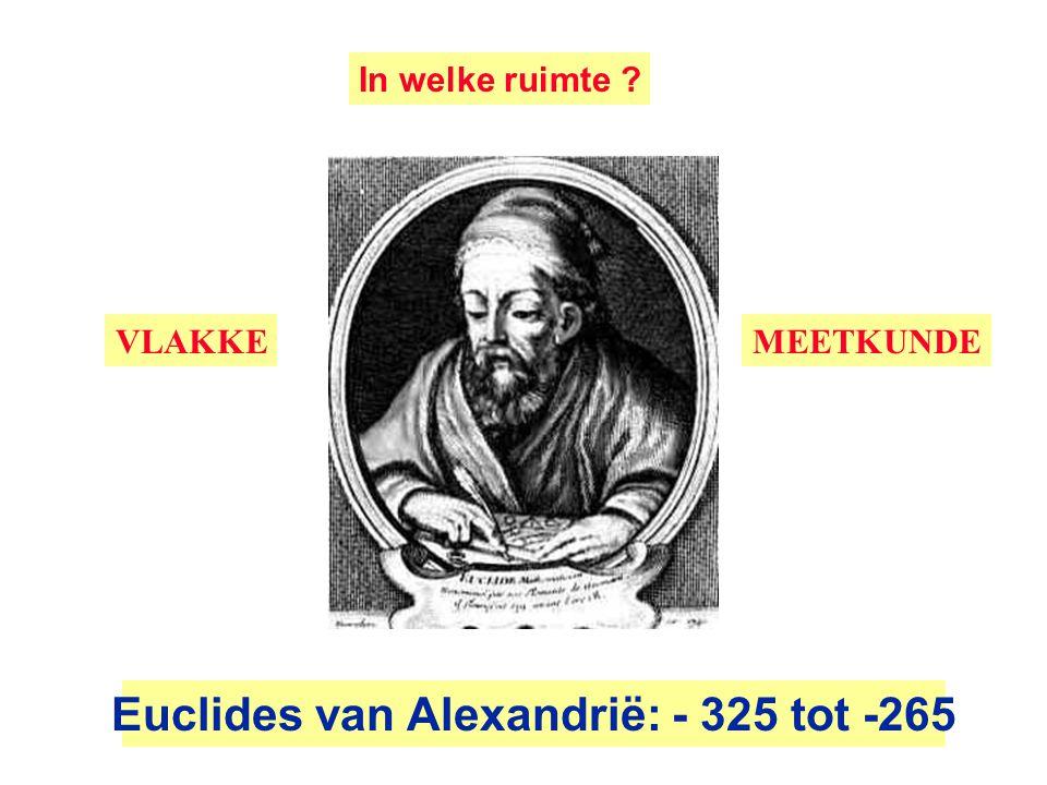 In welke ruimte ? Euclides van Alexandrië: - 325 tot -265 VLAKKEMEETKUNDE
