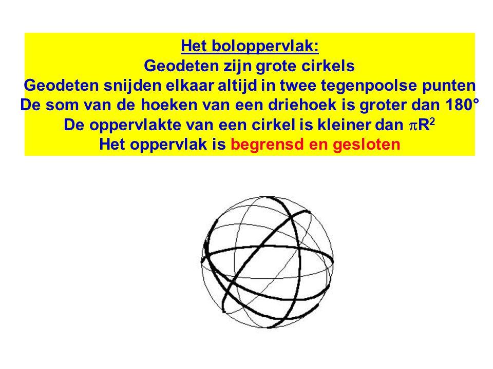 Het boloppervlak: Geodeten zijn grote cirkels Geodeten snijden elkaar altijd in twee tegenpoolse punten De som van de hoeken van een driehoek is grote