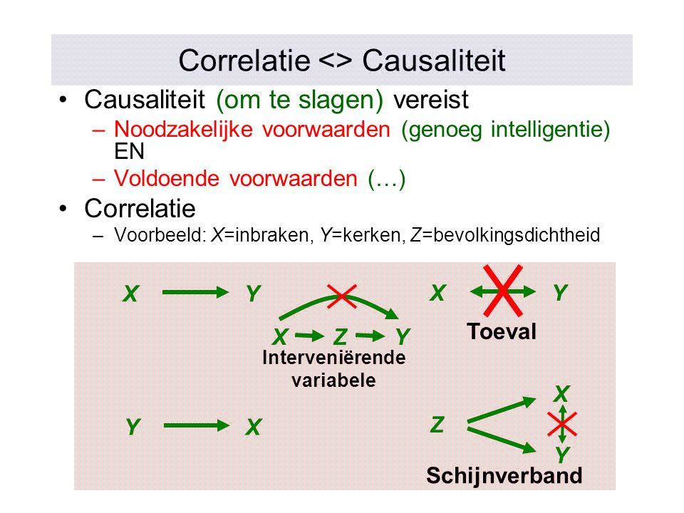Correlatie <> Causaliteit Causaliteit (om te slagen) vereist –Noodzakelijke voorwaarden (genoeg intelligentie) EN –Voldoende voorwaarden (…) Correlati