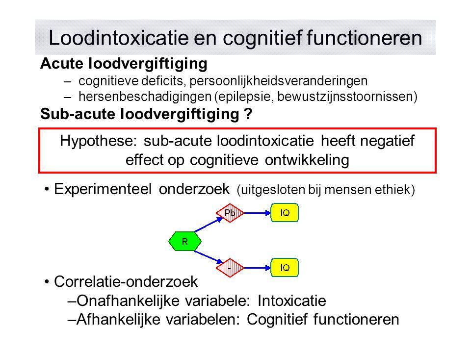 Loodintoxicatie en cognitief functioneren Acute loodvergiftiging –cognitieve deficits, persoonlijkheidsveranderingen –hersenbeschadigingen (epilepsie,