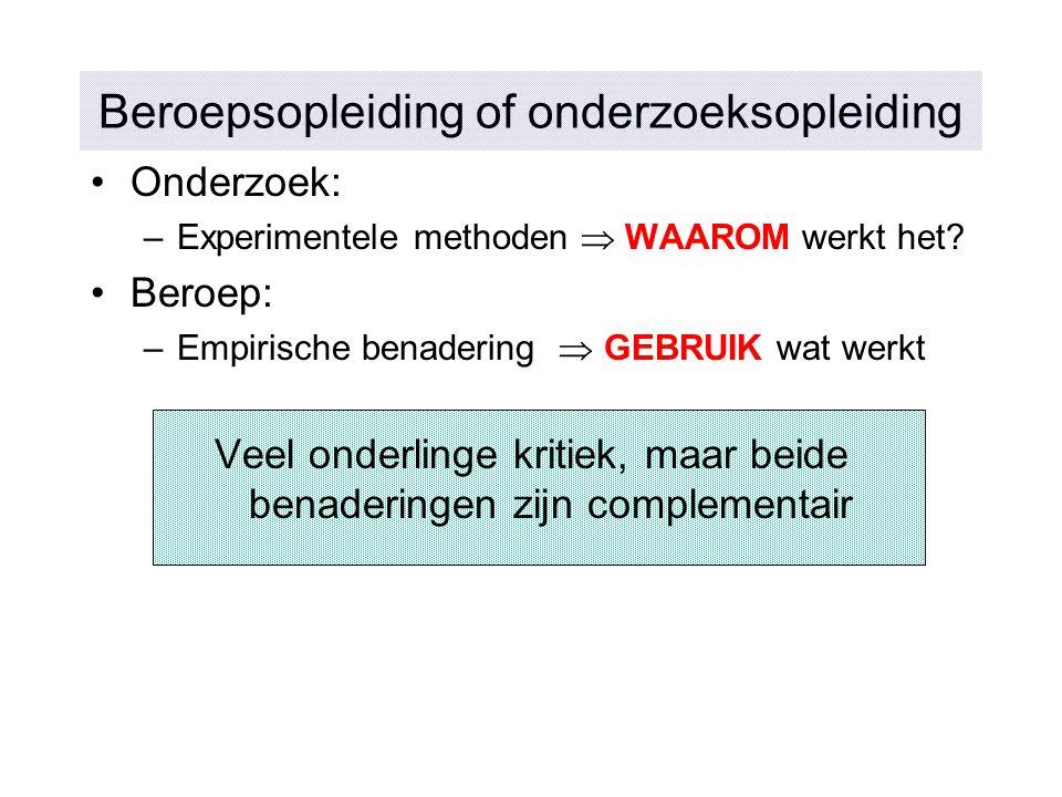 Beroepsopleiding of onderzoeksopleiding Onderzoek: –Experimentele methoden  WAAROM werkt het? Beroep: –Empirische benadering  GEBRUIK wat werkt Veel