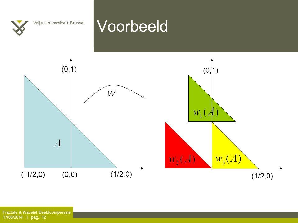 Fractale & Wavelet Beeldcompressie 17/08/2014 | pag. 12 Voorbeeld W (1/2,0) (0,1) (1/2,0) (0,1) (-1/2,0)(0,0)