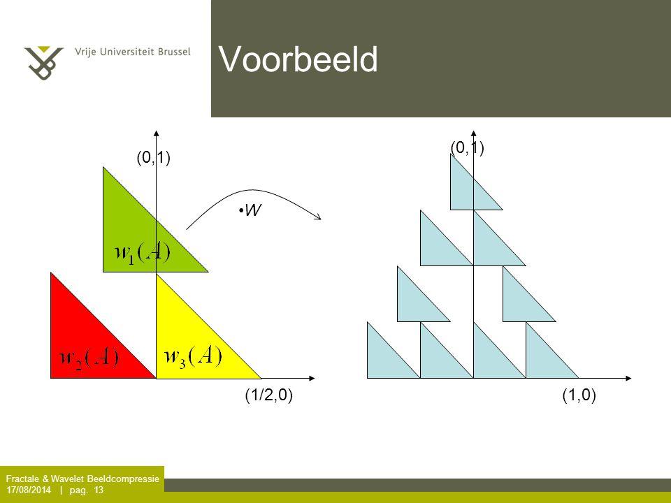 Fractale & Wavelet Beeldcompressie 17/08/2014 | pag. 13 Voorbeeld W (1,0) (0,1) (1/2,0) (0,1)