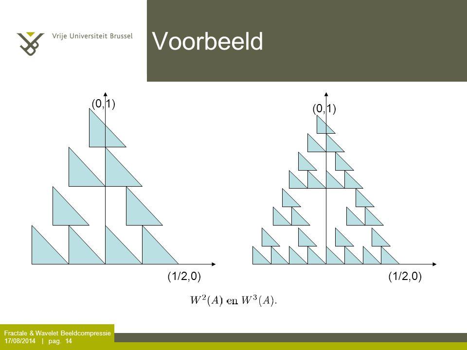 Fractale & Wavelet Beeldcompressie 17/08/2014 | pag. 14 Voorbeeld (1/2,0) (0,1) (1/2,0) (0,1)