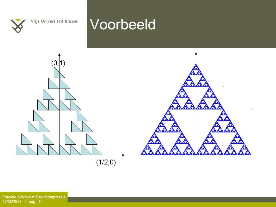 Fractale & Wavelet Beeldcompressie 17/08/2014 | pag. 15 Voorbeeld (1/2,0) (0,1)