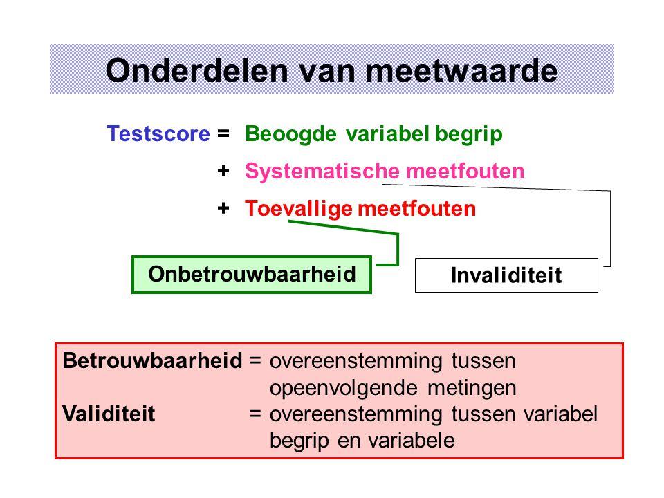 Onderdelen van meetwaarde Testscore=Beoogde variabel begrip +Systematische meetfouten +Toevallige meetfouten Invaliditeit Onbetrouwbaarheid Betrouwbaarheid=overeenstemming tussen opeenvolgende metingen Validiteit=overeenstemming tussen variabel begrip en variabele