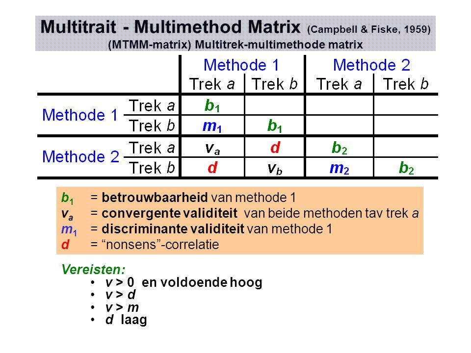 Multitrait - Multimethod Matrix (Campbell & Fiske, 1959) (MTMM-matrix) Multitrek-multimethode matrix b 1 = betrouwbaarheid van methode 1 v a = converg