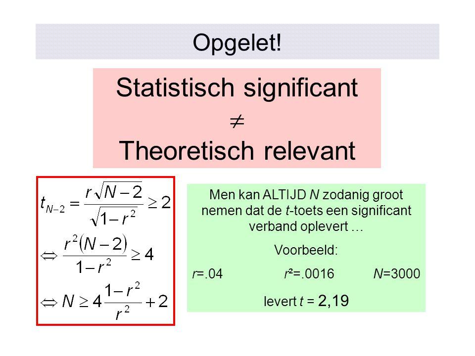 Opgelet! Statistisch significant  Theoretisch relevant Men kan ALTIJD N zodanig groot nemen dat de t-toets een significant verband oplevert … Voorbee