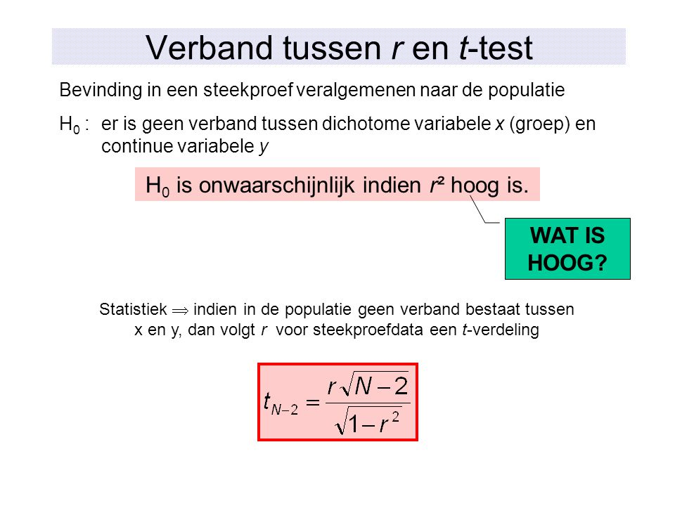Student t-verdeling versus Normaalverdeling -3-20123 N(0,1) t(100) t(5).4.3.2.1 Type I fout