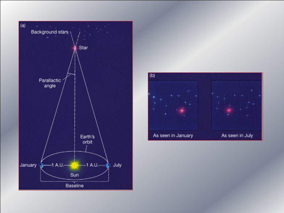 Sirius B op 8,61 lichtjaar