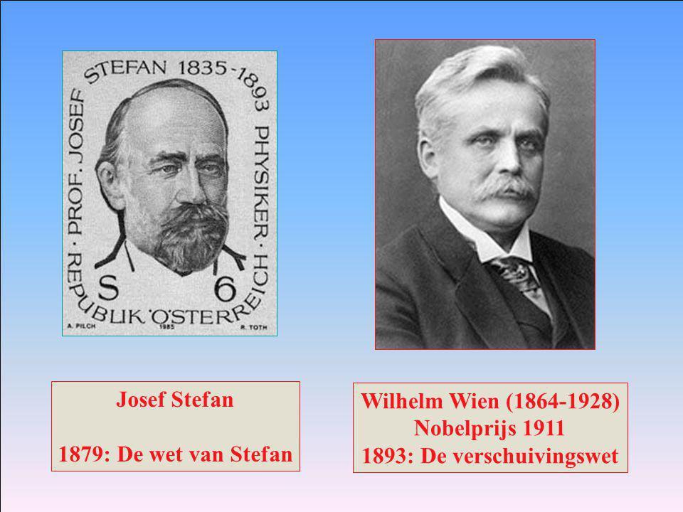 Max Planck (1858-1947) ± 1900: De stralingswet De constante van Planck Ludwig Boltzmann (1844-1906) 1884: De wet van Stefan-Boltzmann voor zwarte stralers