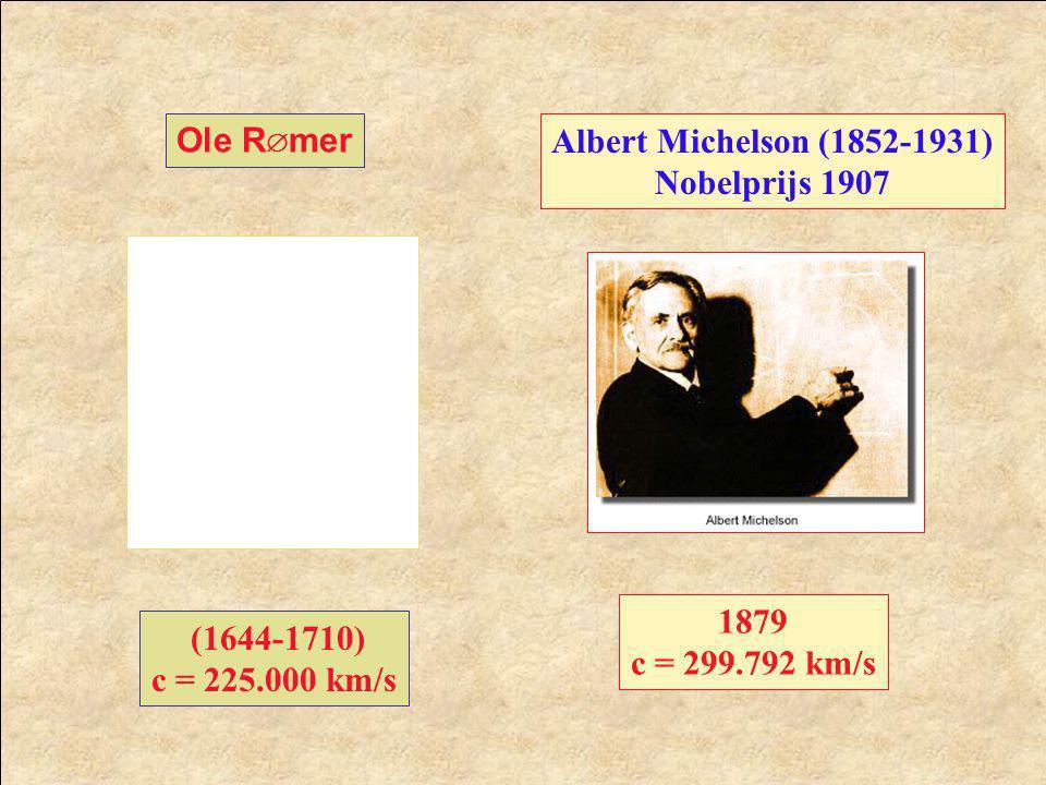 1887: Het experiment van Michelson & Morley c = universele constante