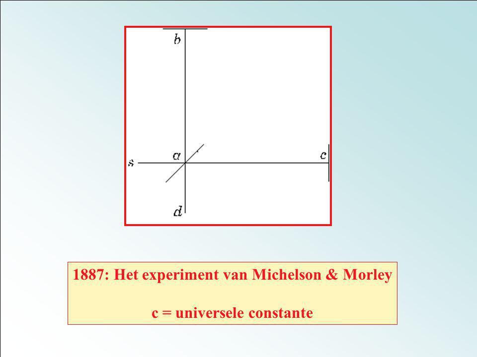 Roland von Eötvös (1848-1919) 1889: zware massa = trage massa Ernst Mach (1838-1916) 1893: Het Mach beginsel