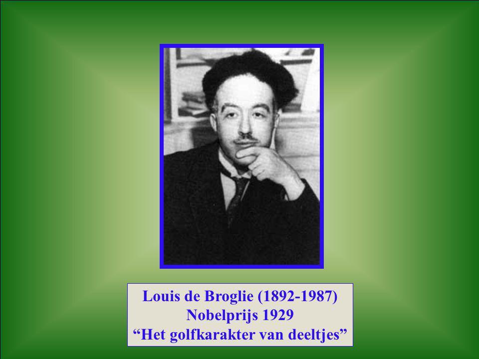 Niels Bohr (1885-1962) Nobelprijs Scheikunde 1908 1913: Het atoom-model van Bohr