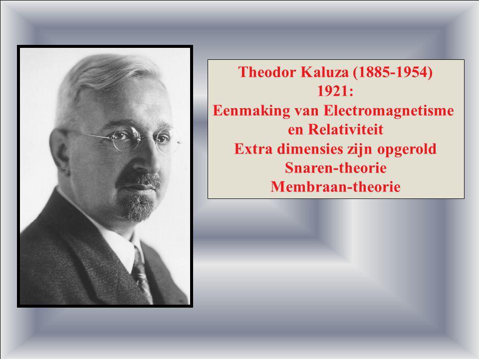 James Chadwick (1891-1974) Nobelprijs 1935 1932: Identificatie van het neutron Lev Landau (1908-1968) Nobelprijs 1962 1932: Neutron-sterren moeten bestaan