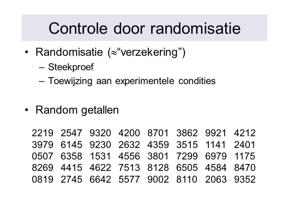 """Controle door randomisatie Randomisatie (  """"verzekering"""") –Steekproef –Toewijzing aan experimentele condities Random getallen 22192547932042008701386"""