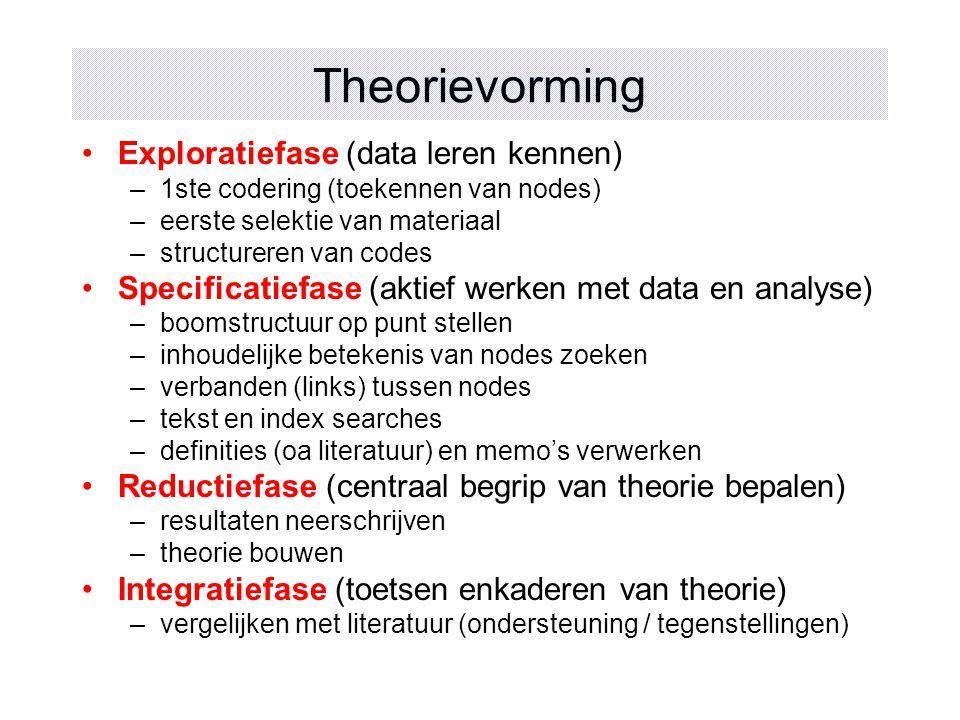 Theorievorming Exploratiefase (data leren kennen) –1ste codering (toekennen van nodes) –eerste selektie van materiaal –structureren van codes Specificatiefase (aktief werken met data en analyse) –boomstructuur op punt stellen –inhoudelijke betekenis van nodes zoeken –verbanden (links) tussen nodes –tekst en index searches –definities (oa literatuur) en memo's verwerken Reductiefase (centraal begrip van theorie bepalen) –resultaten neerschrijven –theorie bouwen Integratiefase (toetsen enkaderen van theorie) –vergelijken met literatuur (ondersteuning / tegenstellingen)
