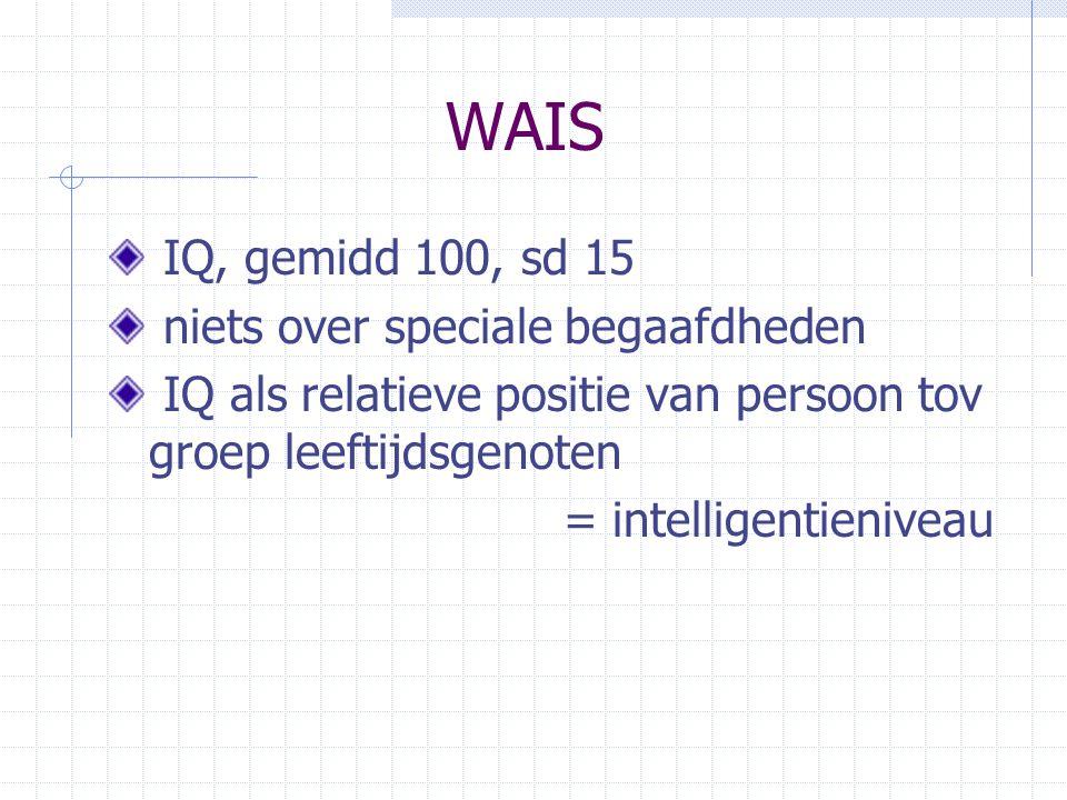 WAIS IQ, gemidd 100, sd 15 niets over speciale begaafdheden IQ als relatieve positie van persoon tov groep leeftijdsgenoten = intelligentieniveau