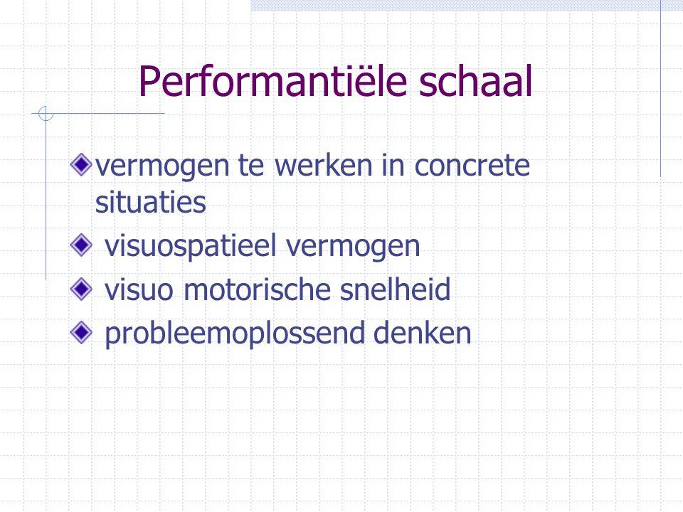 Performantiële schaal vermogen te werken in concrete situaties visuospatieel vermogen visuo motorische snelheid probleemoplossend denken
