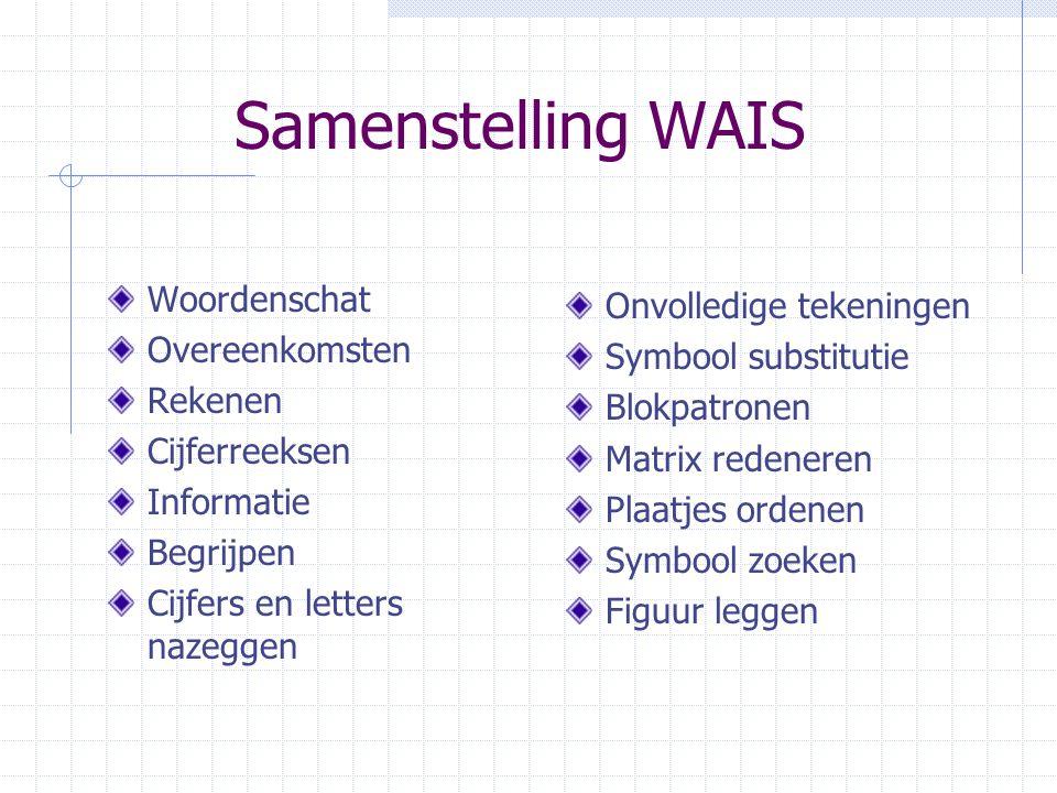 Samenstelling WAIS Woordenschat Overeenkomsten Rekenen Cijferreeksen Informatie Begrijpen Cijfers en letters nazeggen Onvolledige tekeningen Symbool s