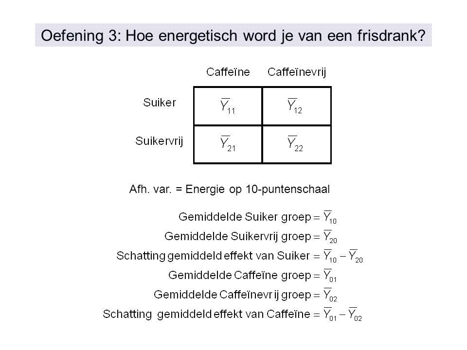 Oefening 3: Hoe energetisch word je van een frisdrank? Afh. var. = Energie op 10-puntenschaal