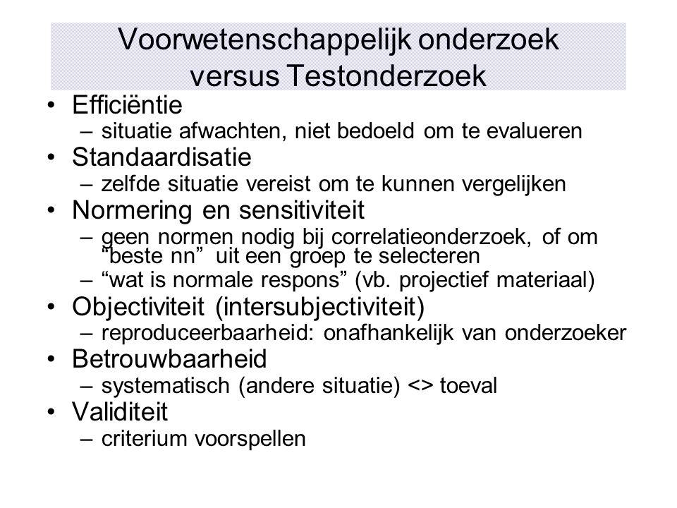 Voorwetenschappelijk onderzoek versus Testonderzoek Efficiëntie –situatie afwachten, niet bedoeld om te evalueren Standaardisatie –zelfde situatie ver