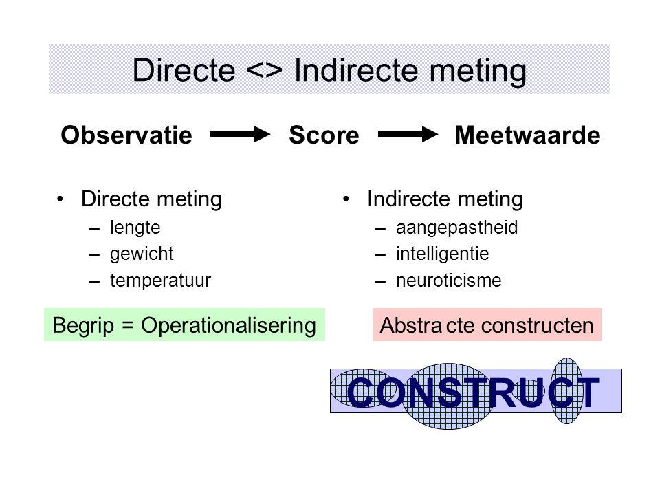Directe <> Indirecte meting Directe meting –lengte –gewicht –temperatuur ObservatieScoreMeetwaarde Indirecte meting –aangepastheid –intelligentie –neuroticisme Begrip = Operationalisering Abstracte constructen CONSTRUCT