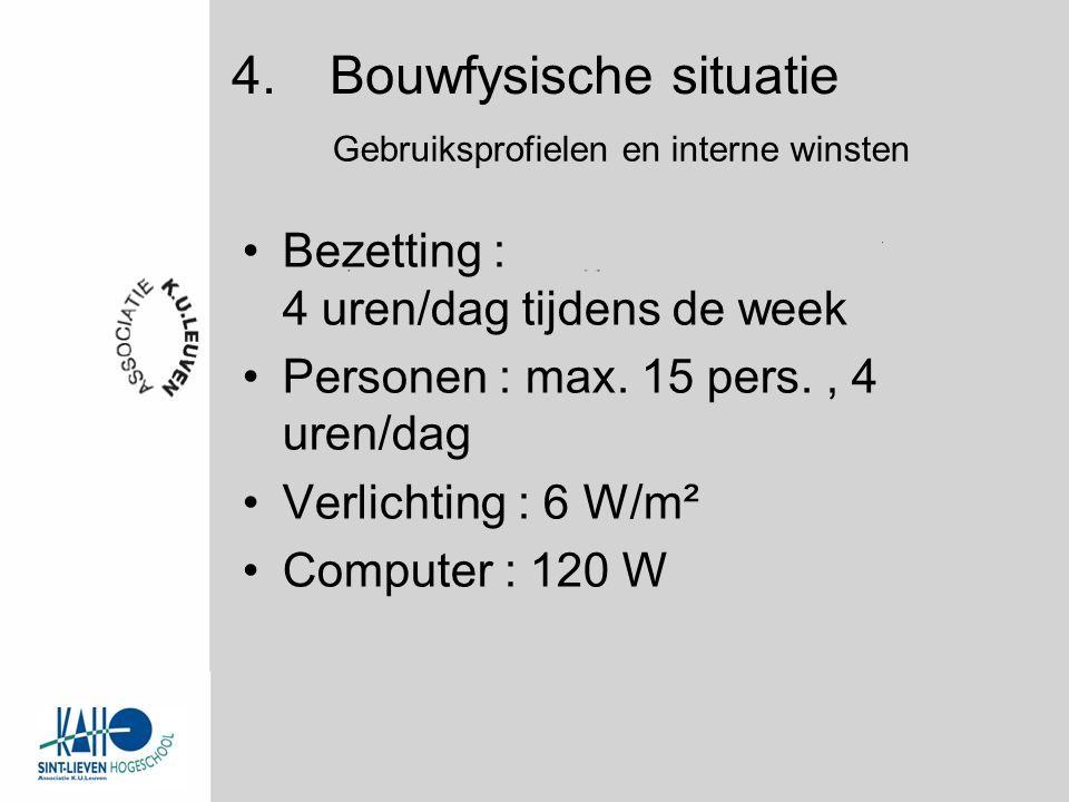 Gebruiksprofielen en interne winsten Bezetting : 4 uren/dag tijdens de week Personen : max.