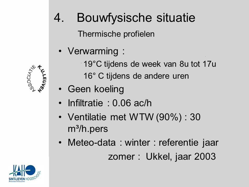 Thermische profielen Verwarming : 19°C tijdens de week van 8u tot 17u 16° C tijdens de andere uren Geen koeling Infiltratie : 0.06 ac/h Ventilatie met WTW (90%) : 30 m³/h.pers Meteo-data : winter : referentie jaar zomer : Ukkel, jaar 2003 4.Bouwfysische situatie