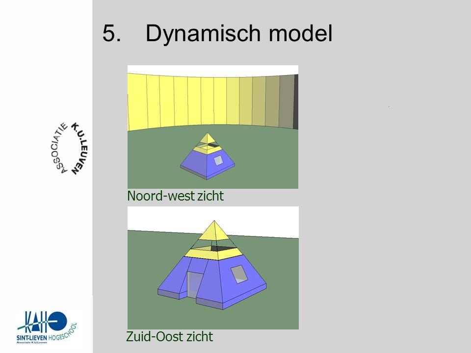 Zuid-Oost zicht Noord-west zicht 5.Dynamisch model