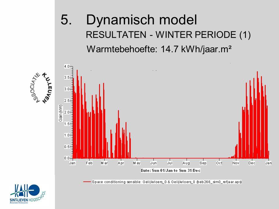 RESULTATEN - WINTER PERIODE (1) Warmtebehoefte: 14.7 kWh/jaar.m² 5.Dynamisch model