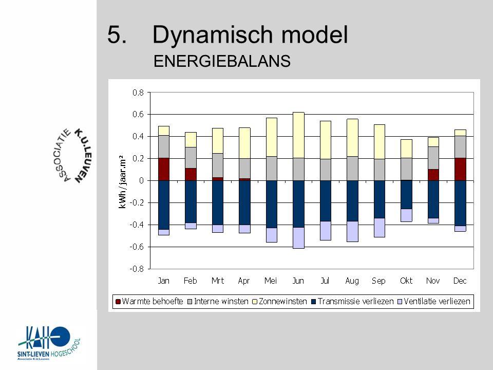 ENERGIEBALANS 5.Dynamisch model