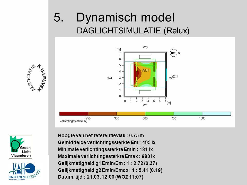 Hoogte van het referentievlak : 0.75 m Gemiddelde verlichtingssterkte Em : 493 lx Minimale verlichtingssterkte Emin : 181 lx Maximale verlichtingssterkte Emax : 980 lx Gelijkmatigheid g1 Emin/Em : 1 : 2.72 (0.37) Gelijkmatigheid g2 Emin/Emax : 1 : 5.41 (0.19) Datum, tijd : 21.03.
