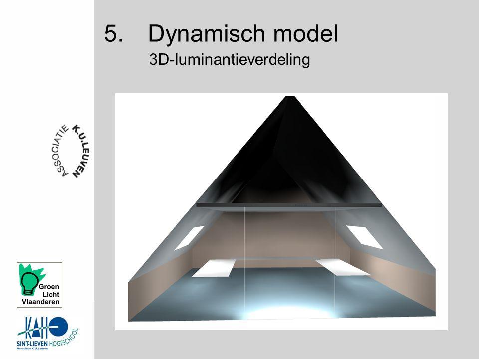 5.Dynamisch model 3D-luminantieverdeling