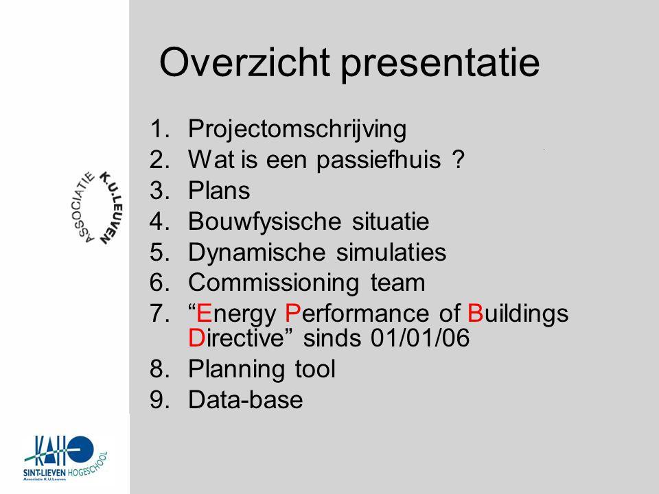 Overzicht presentatie 1.Projectomschrijving 2.Wat is een passiefhuis .